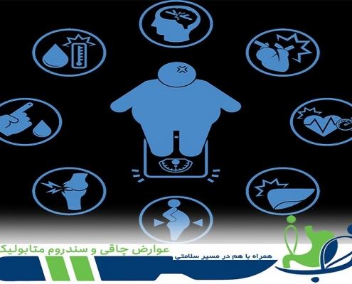 عوارض چاقی -