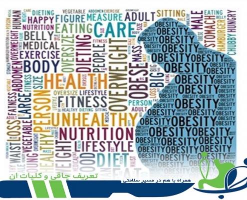 اضافه وزن چیست - چاقی چیست - تعریف چاقی - دکتر شهاب شهابی